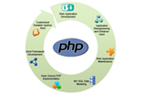 Our Web Applications Services